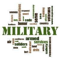 Military Moving Terms