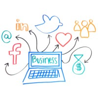 Using The Right Social Media For Your Business (Part 1)